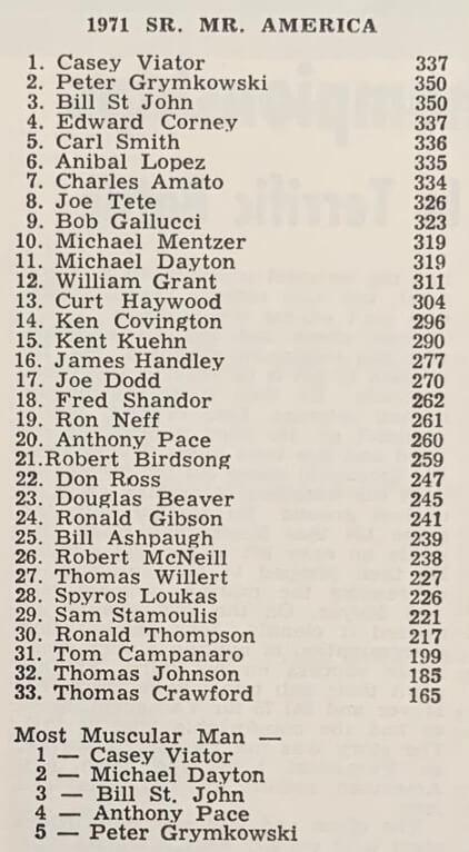 1971 Mr America Results Casey Viator first