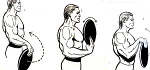 mac batchelor exercises